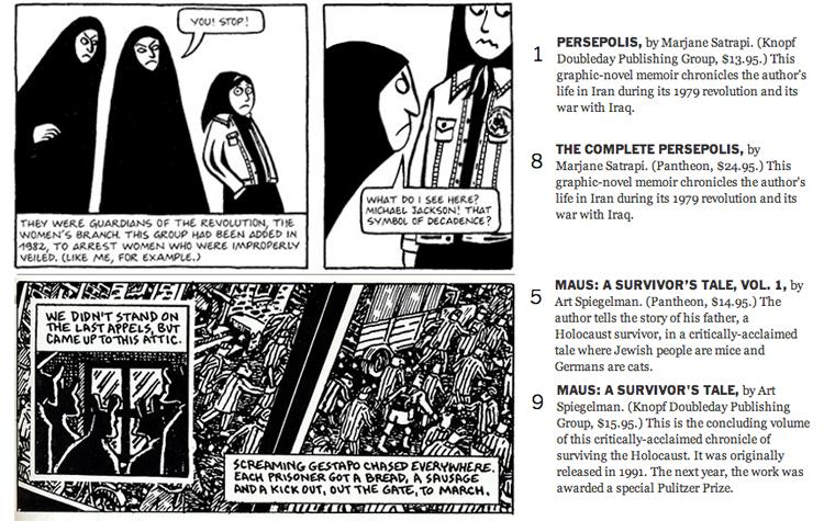 Persepolis The Sunday Syndicate